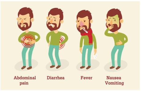foodborne-illness